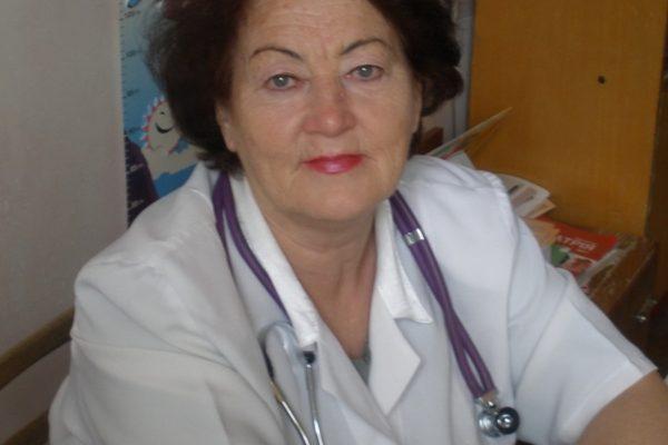 Кошевая Людмила Павловна